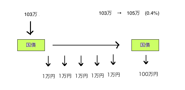 koku103