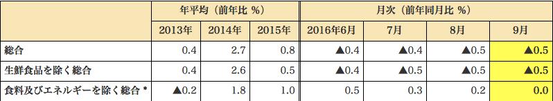 %e3%82%b9%e3%82%af%e3%83%aa%e3%83%bc%e3%83%b3%e3%82%b7%e3%83%a7%e3%83%83%e3%83%88-2016-10-30-20-19-09