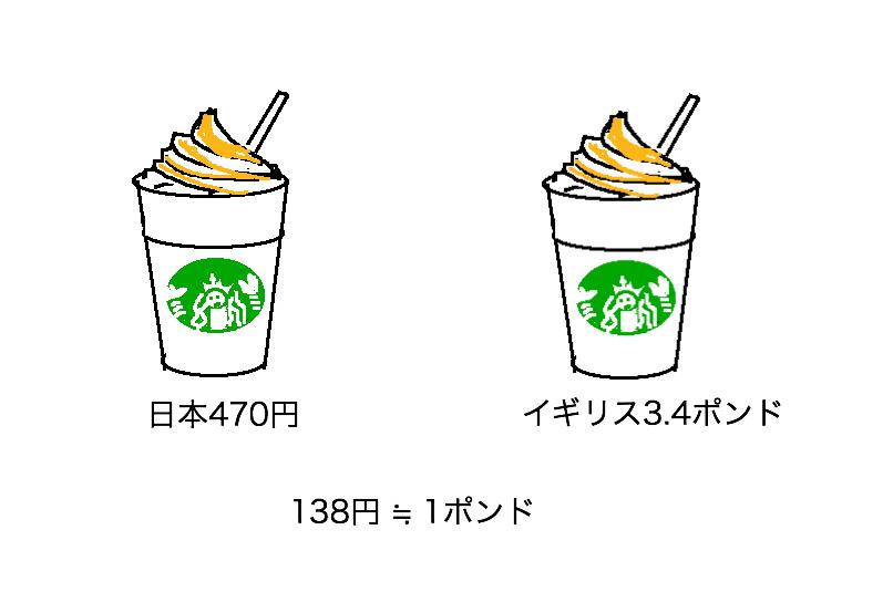 igirisukeizai4