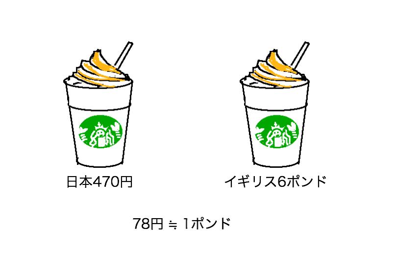 igirisukeizai5